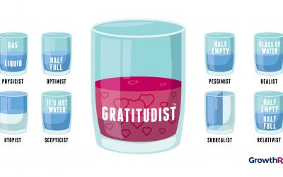The Gratitudist